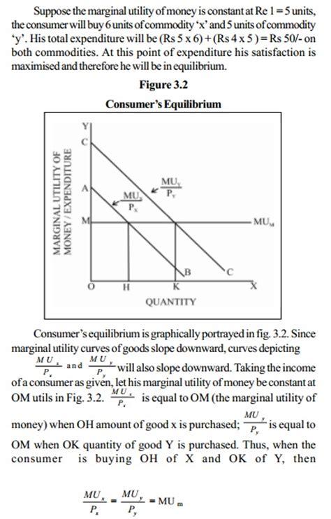 law of equi marginal utility law of equi marginal utility definition explanation