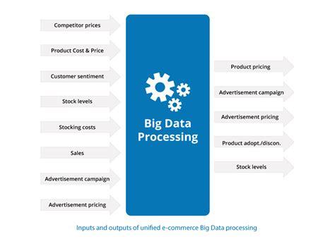 tutorialspoint big data json number format phpsourcecode net