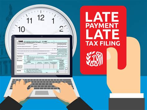 penalties for late filing and payment of your income tax faqs on late payment late tax filing penalties