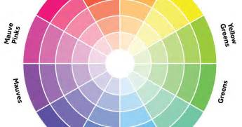 ros e the color wheel for pastel colored denim