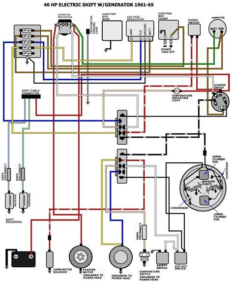 evinrude wiring diagram outboards mastertech marine evinrude johnson outboard wiring