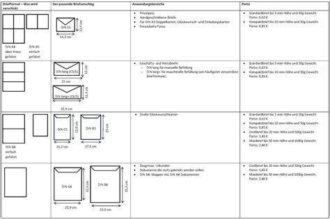 Din Briefformat Briefumschlag Formate Rajapack Verpackungsnews