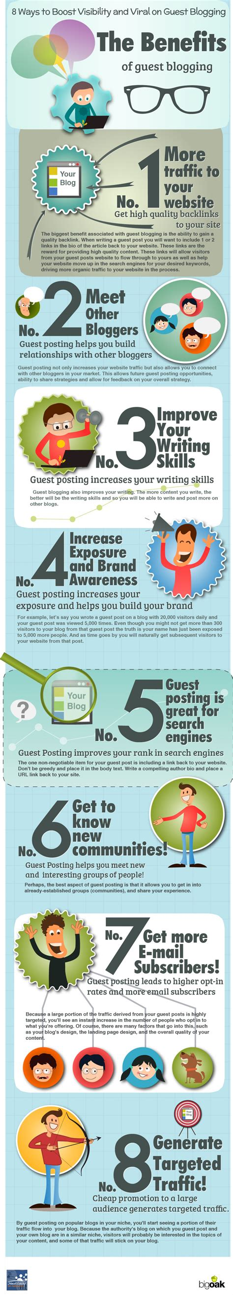 10 blogging infographics to achieve all