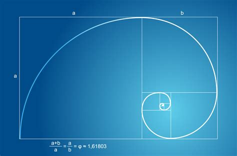 the golden ratio divine play or chance