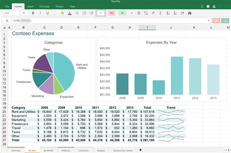 tutorial excel windows 10 features available in the new word excel and powerpoint