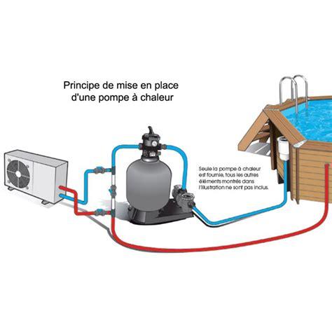 Pompes A Chaleur Piscine by Pompe 224 Chaleur Heatermax 30 Ubbink Pour Piscine De 30 M3