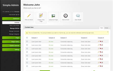 template admin control panel admin specific template in progress