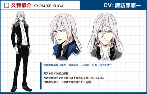 Jaket Kakyoin Anime Prince Of Stride crunchyroll quot prince of stride quot anime fills out cast