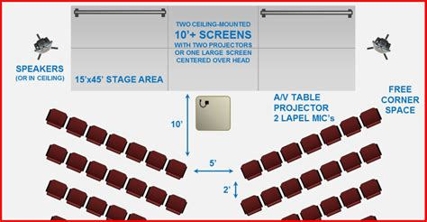 Seminar Seating Layout | seminar room layouts collegiate empowerment