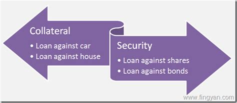 loan using house as collateral personal loan using house as collateral 28 images secured loans personal loans