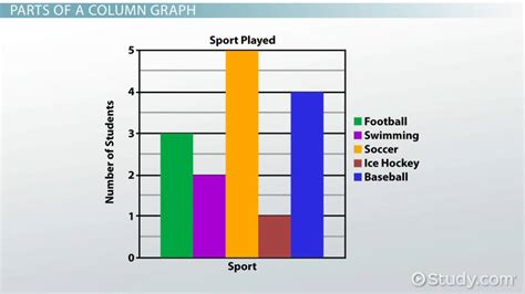 what is a picture graph definition exles