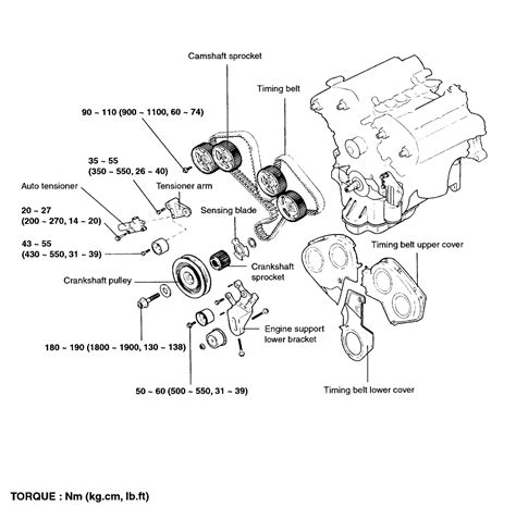 2003 kia sedona engine diagram 2005 kia sedona engine diagram 2005 get free image about