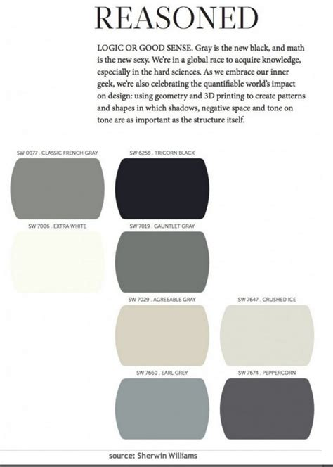 sherwin williams popular colors 2014
