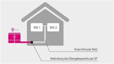 dönergrill für zuhause test glasfaser koaxial telekom startet zuhause kabel mit bis