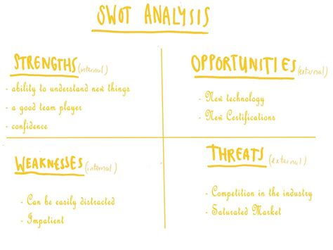 personal strengths resume personal swot analysis example personal
