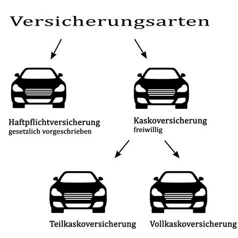 Unterschied Zwischen Vollkasko Und Teilkasko by Autoversicherung Das M 252 Ssen Sie Wissen
