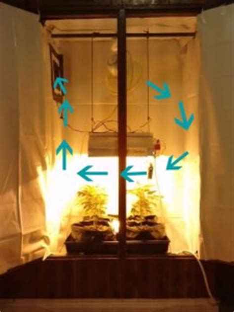 Growing Marijuana In Closet by Grow Closet How To Grow Indoors