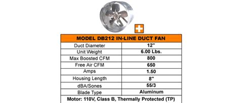 duct booster fan do they work hvacquick suncourt duct booster fans ds100 thermostat