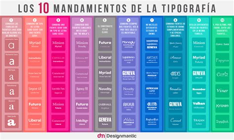 site designmantic the 10 commandments of typography designmantic the