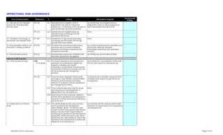operational risk assessment template operational risk governance self assessment template hashdoc