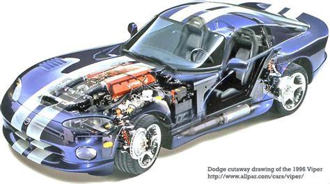 car engine manuals 1996 dodge viper user handbook the original dodge viper 1992 2002 including rt 10 and gts