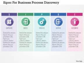 Business Process Discovery Template suppliers powerpoint templates slides and graphics