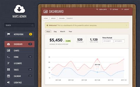 bootstrap 3 templates bootstrap 3 responsive admin template new themes