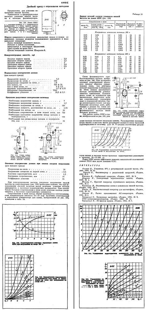 d965 transistor datasheet data sheet исток2 радиолампы почтой параметры и характеристики 6н8с