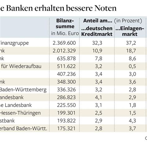 banken rating haushaltsstreit warum die ratingagenturen die usa schonen