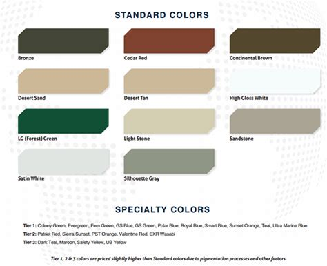 bronze color chart cablestream co
