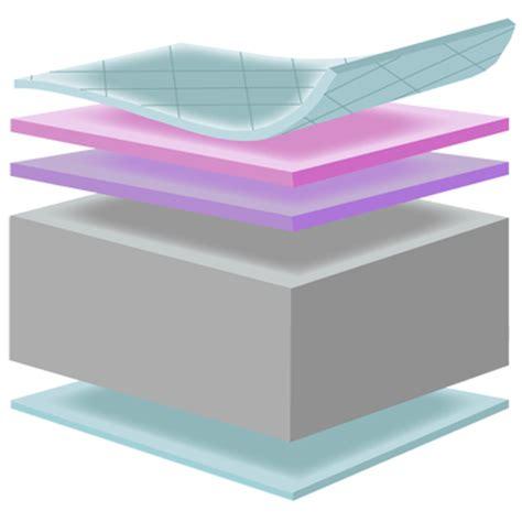 crib mattress 90 x 40 4baby glider crib mattress 90 x 40 cm foam buy at