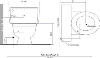 water closet in measurements roselawnlutheran