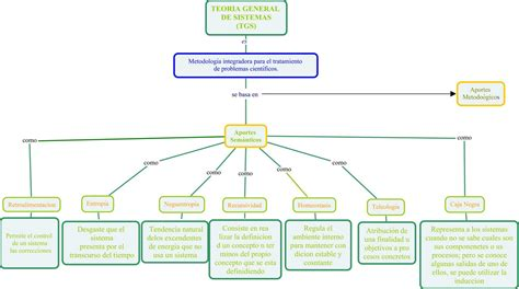 otomano lenguaje natal 237 c c teor 237 a general de los sistemas
