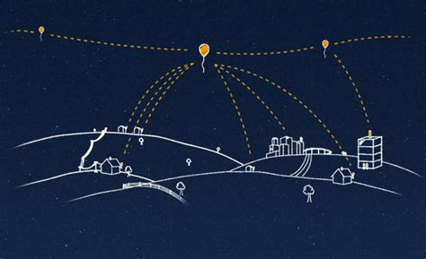 design boom google news google updates project loon x10 efficiency in 1 year