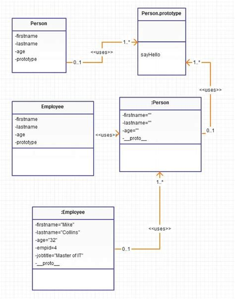 js flow layout flow diagram using javascript image collections how to