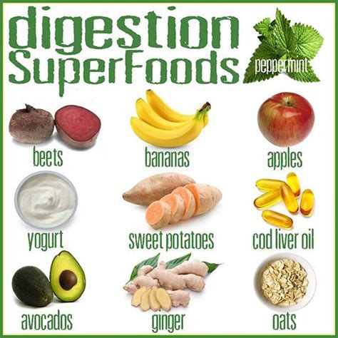 healthy fats constipation healthtips digestion foods dietaware