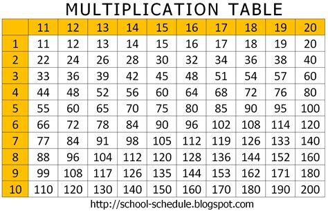 multiplication chart printable multiplication chart search results calendar