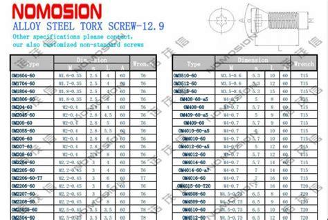 M3 5 9 Torx Milling Cutter Screw Cutting Tools Screw Torx