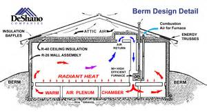 berm home floor plans berm home floor plans home design and style