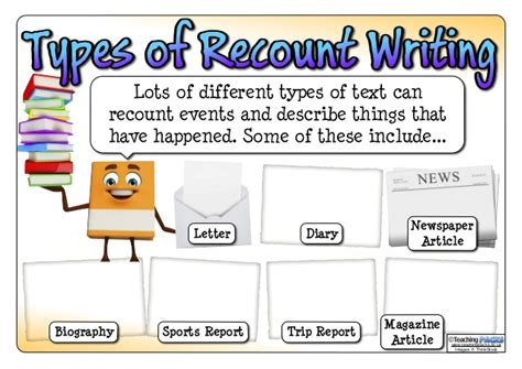 recount text biography artis the recount writing pack