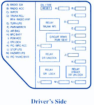 stereo wiring diagram for 2004 oldsmobile alero wiring