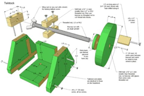 a plans woodwork lathe duplicator plans details wooden lathe plans preview