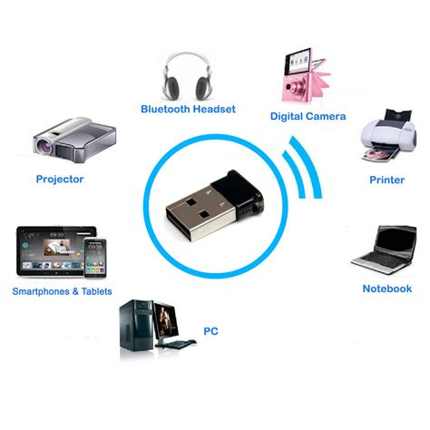 Bluetooth Usb Dongle 2 0 mini bluetooth 2 0 usb adapter dongle for windows