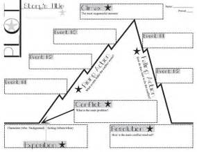 Step by step quot plot diagramming ccss