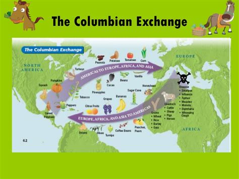 clashing commerce a history of us trade policy markets and governments in economic history books the columbian exchange