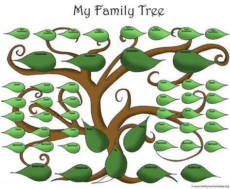 large family tree template family tree template large family tree template charts