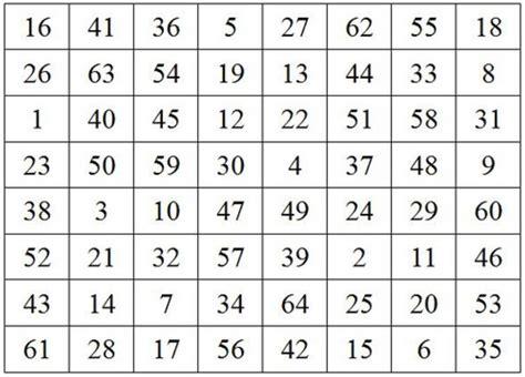 numero cuadrado no de n 250 meros consecutivos vive el cuadrado m 225 gico
