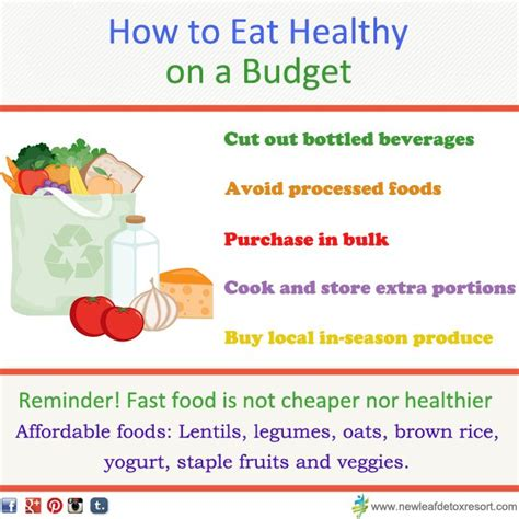 Detox Diet Budget by 1000 Images About Detox 101 On