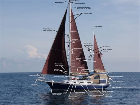 sailboat diagram yacht wiring diagram yacht controls diagram wiring diagram