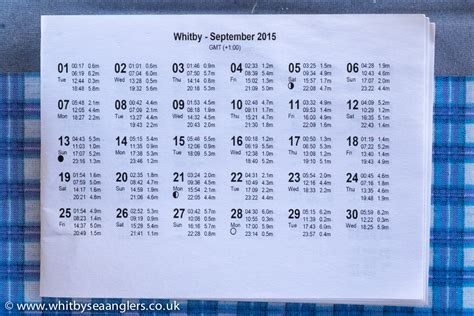 Tide Tables 2015 by Whitby Tide Tables 2012 Tide Times For Fishing At Whitby